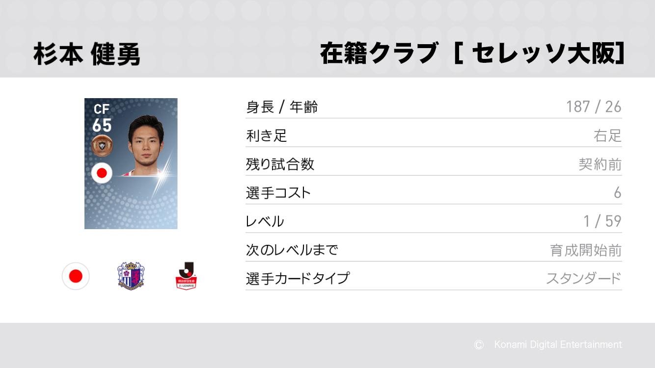 セレッソ大阪の杉本 健勇選手