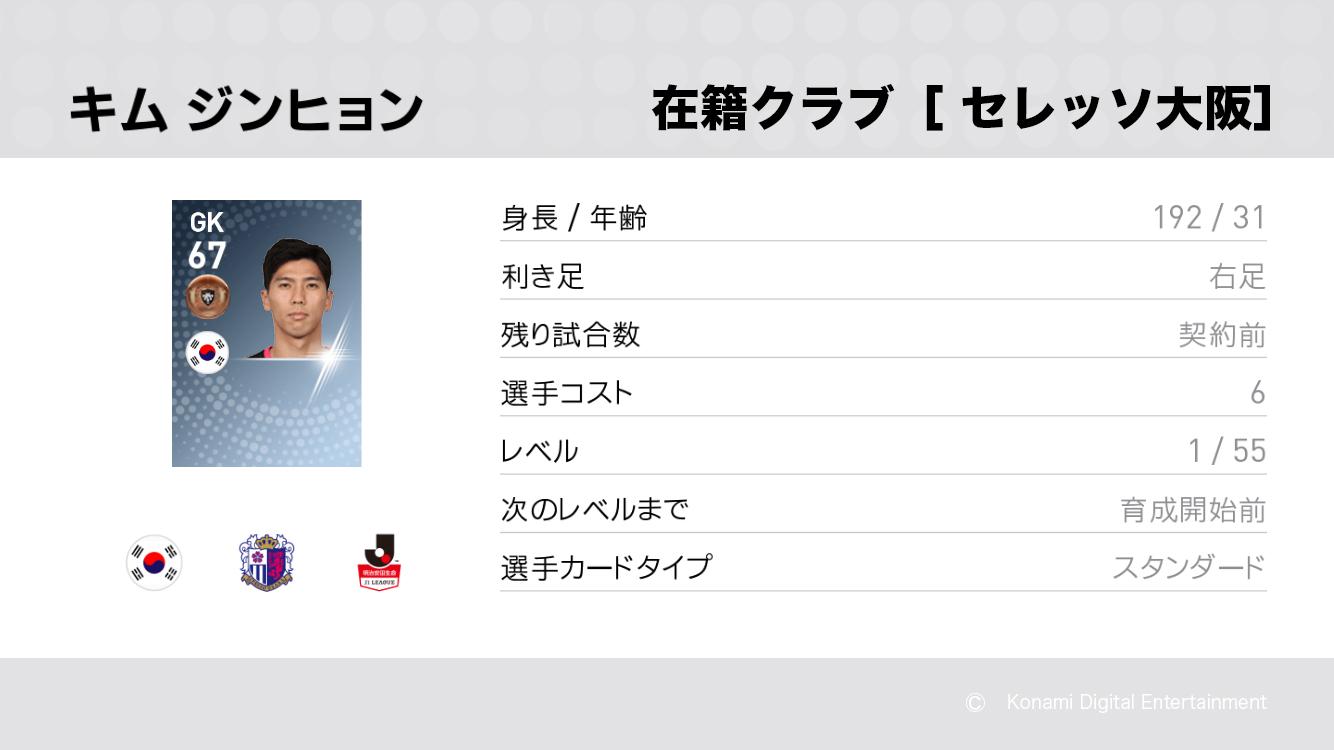 セレッソ大阪のキム ジンヒョン選手