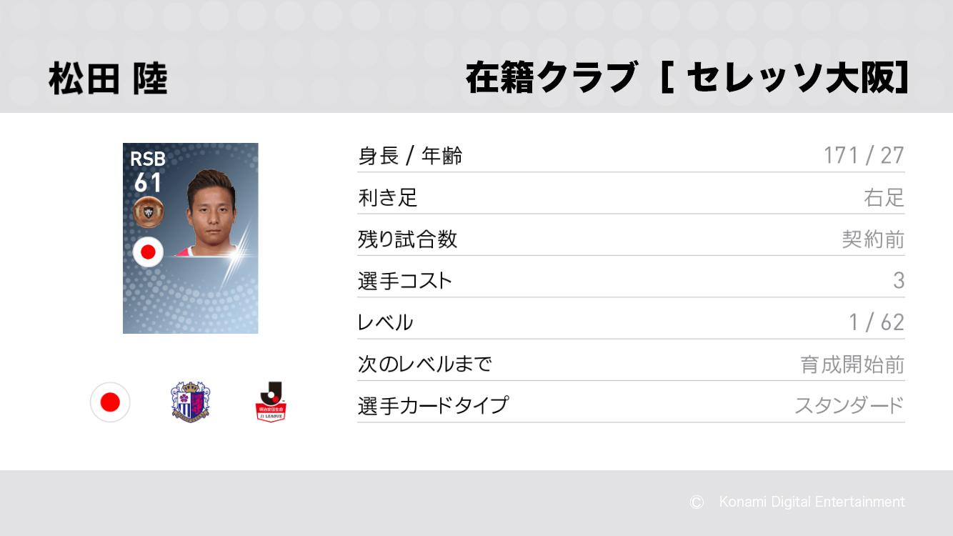 セレッソ大阪の松田 陸選手