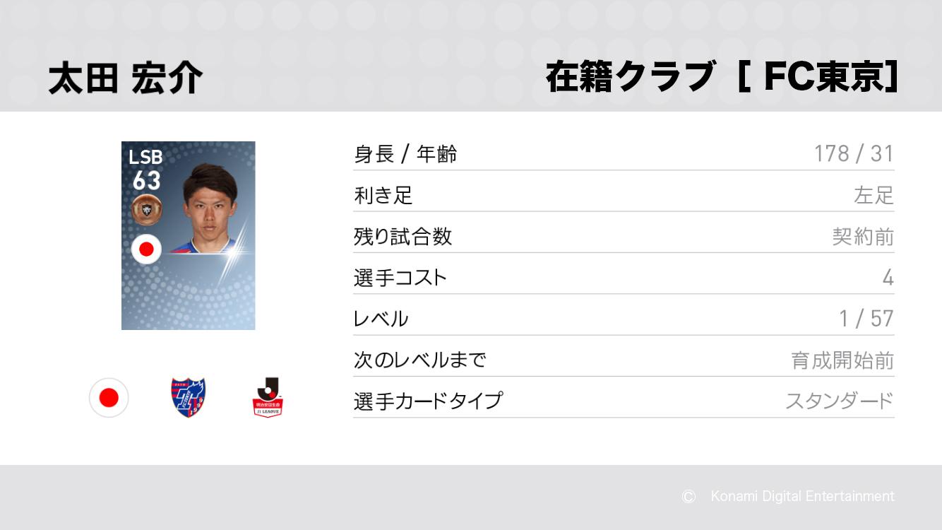 FC東京の太田 宏介選手