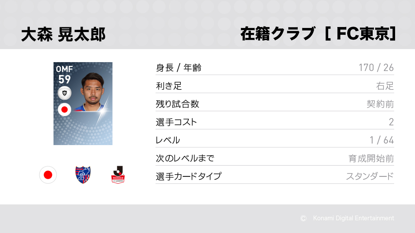 FC東京の大森 晃太郎選手