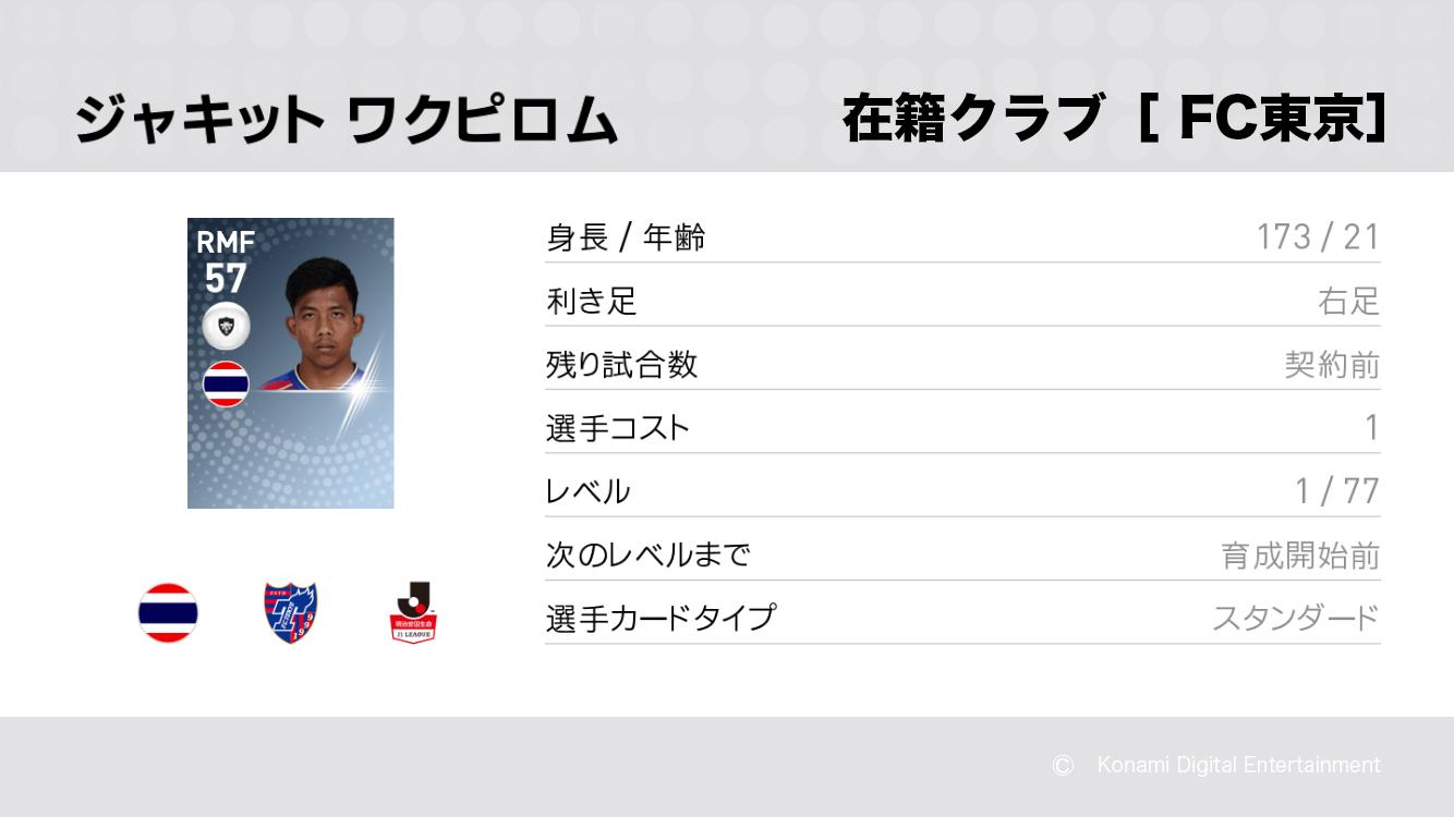 FC東京のジャキット ワクピロム選手