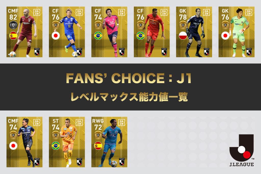 【ウイイレアプリ2019】Fans'Choice J1(8/15)のレベマ総合値ランキング一覧